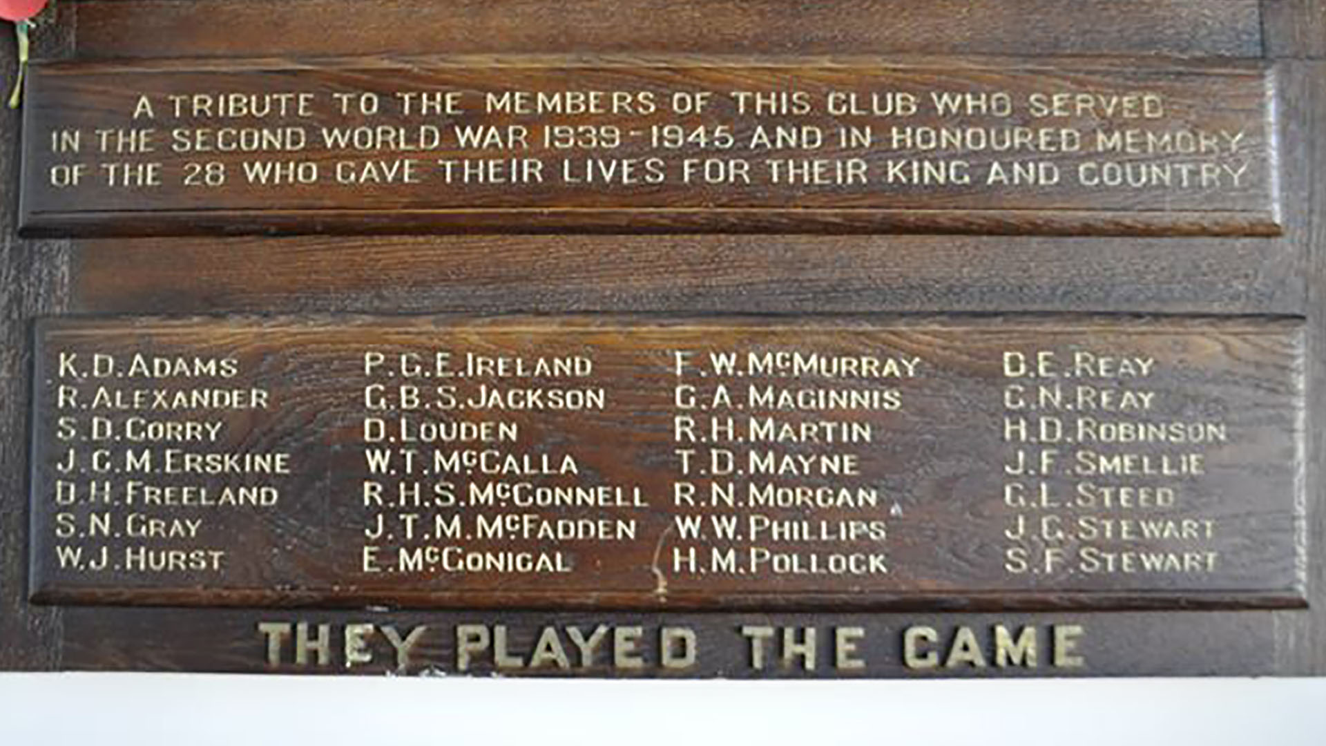North of Ireland Football and Cricket Club in World War Two